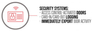Tips on how to adapt current security systems to better mitigate the spread of disease.